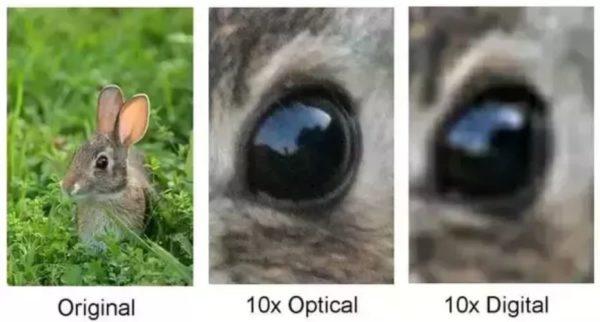 زوم اپتیکال در سیستم های نظارت تصویری