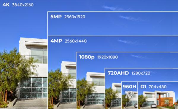 دوربین های 4k برای محیط بیرون