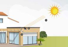 solar-cameras-in-sunlight