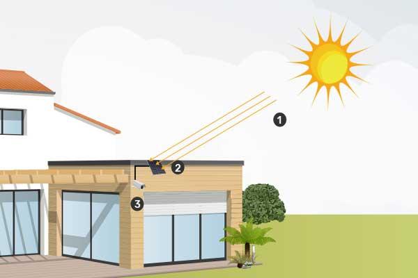دوربین با پنل خورشیدی